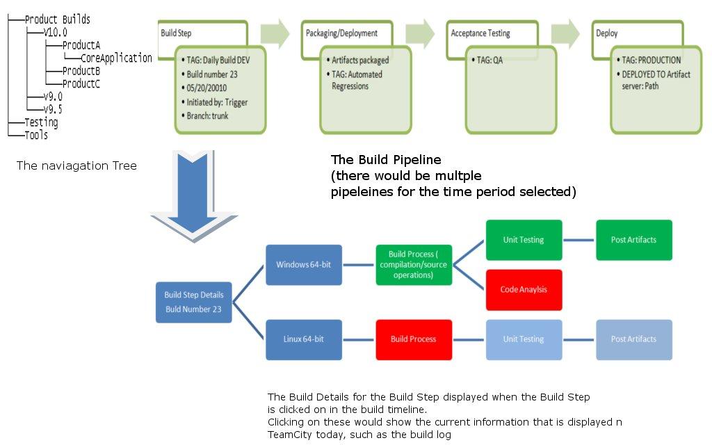 BuildUI.jpg