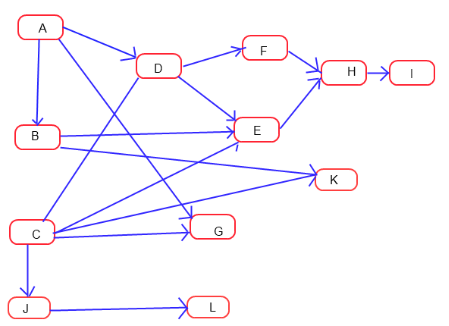 dependencyGraph.png