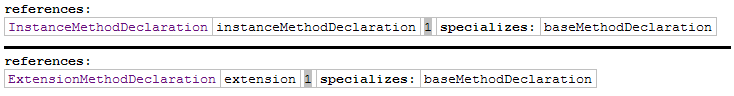 InstanceMethodCallOperation_VS_ExtensionMethodCall.png